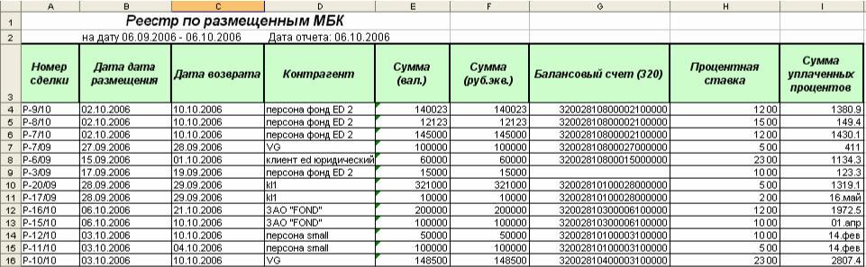 http://www.signator.ru/images/stories/mezhbank4.jpg